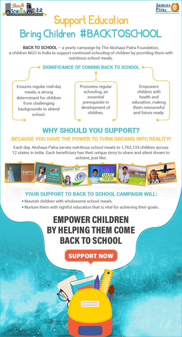 Infographic-bring children Back to school